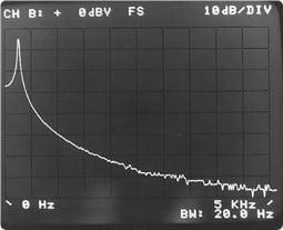 28 b) FFT resultante sem função de janela