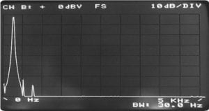 28 c) Resultados do FFT com uma função de janela