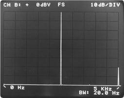 29 a) Medição sem fugas - entrada periódica no bloco de tempo