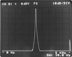 29 b) Medição com janela - entrada não periódica no bloco de tempo