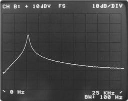 31 a) Espetro de vibração transitória sem janela