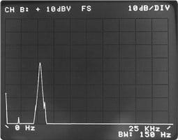 31 b) Espetro de vibração transitória com janela Hanning