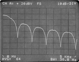 38b) Dados digitais de um gerador de funções