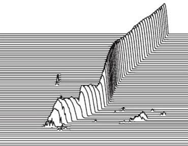 46 cascata num analisador de vibrações