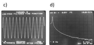 Figura 26 Resultados reais da transformada FFTc) e d) Onda sinusoidal não periódica no bloco de tempo