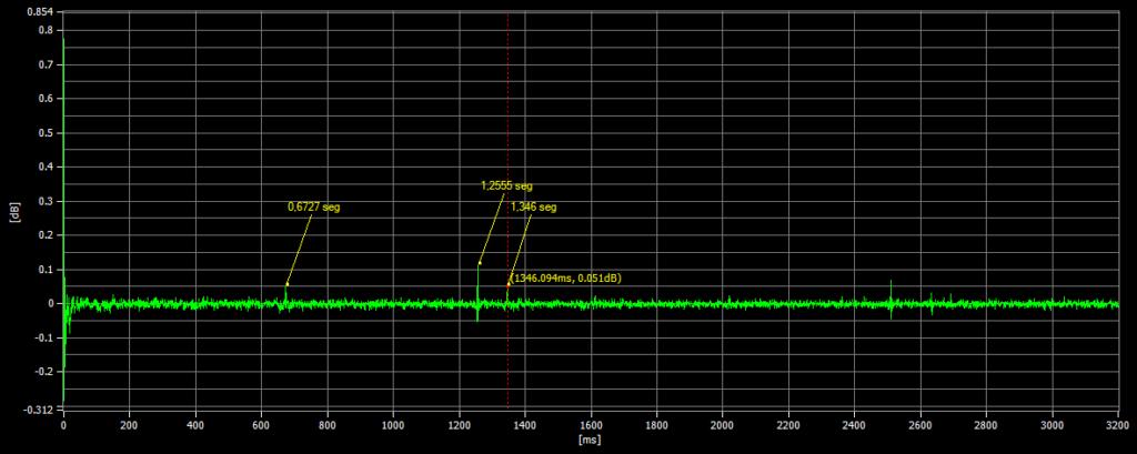 Analisador de vibrações 14 - Figura 14.2 – Neste Cepstro obtido a partir do espetro da figura anterior